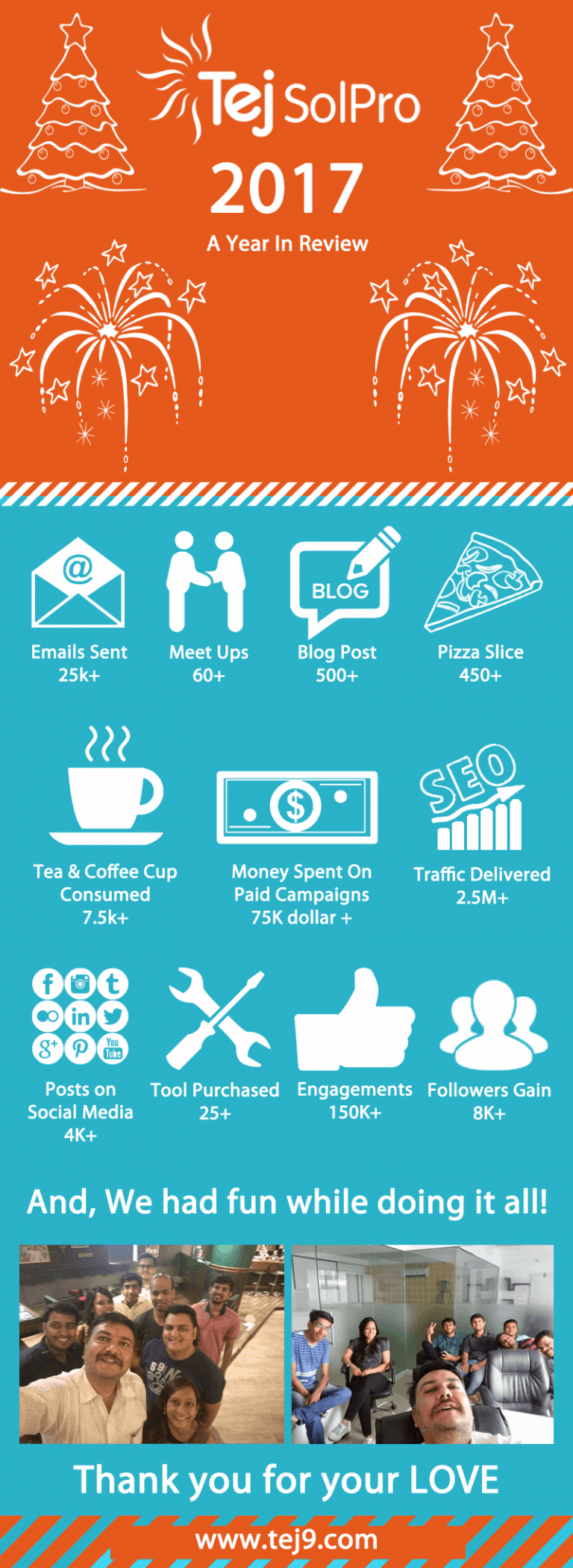 Tej Solpro's 2017 Year in Review [Infographic]