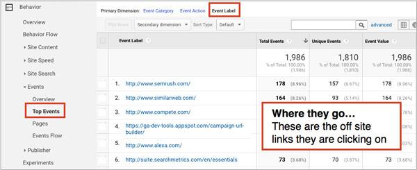 How SEO Can Take Account Based Marketing to the Next Level