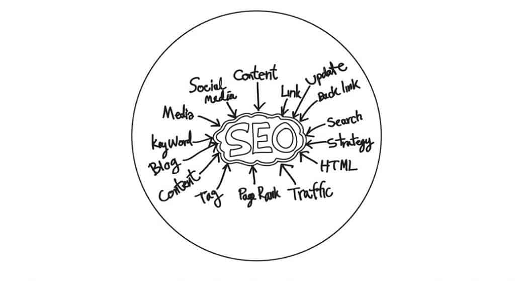 Ways make your Content SEO Friendly!